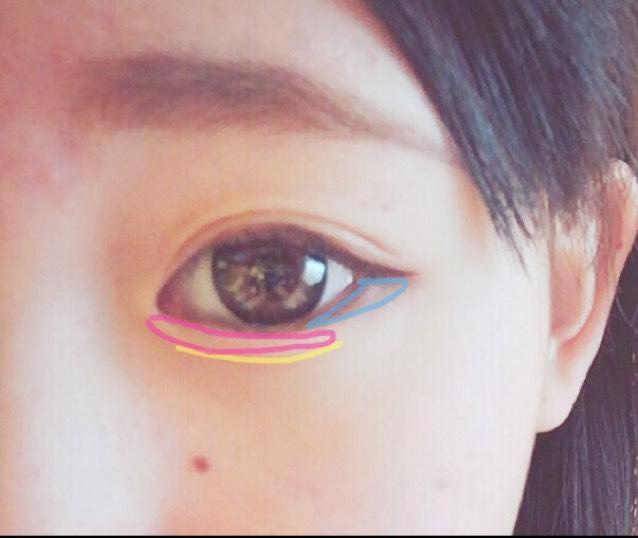 黄色にさっき二重のラインを描いたラインフェイカーで涙袋を描き、ピンク色にキャンメイクのアイシャドウのベースの色をのせ、青色にアイライナーの色をのせます。 少しはみ出すくらいにアイライナーを描きます。