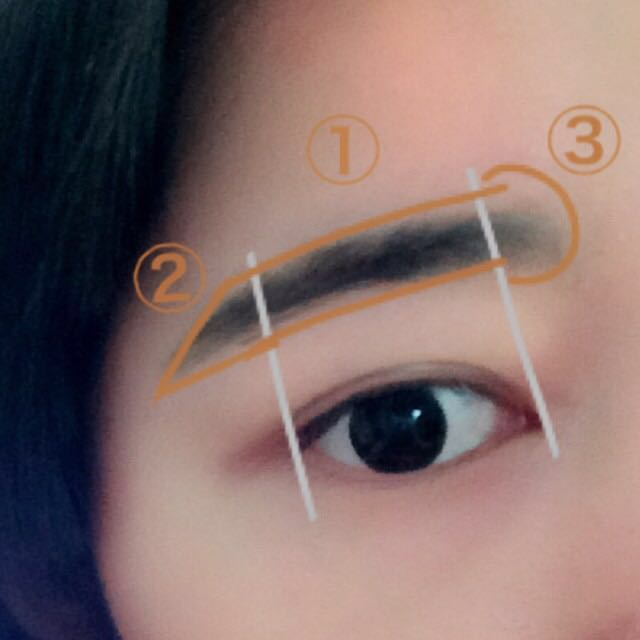 次は眉毛です。 目頭、目尻を基準に①は太眉にペンシルで埋めます。 ②は眉山を下に合流するようにペンシルで描きます。 ③は眉頭をぼかすようにパウダーで描きます。 最後にブラシでぼかします。