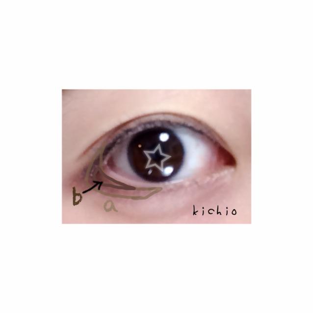 したまぶた  丸い目にするために bを下まぶた3分の1にのせる  それをぼかすようにaを三角ゾーンから黒目の下にかけて薄くなるようにのせる