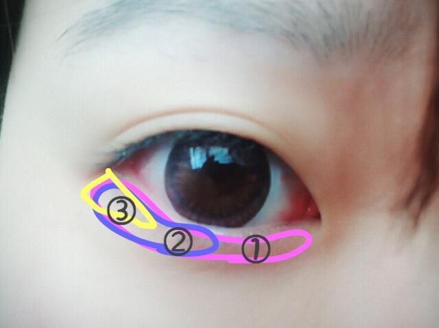 次は下。①でベースを作ったら目尻から黒目の下付近まで②を入れ、目尻の三角コーナーに③を入れてまたぼかします。