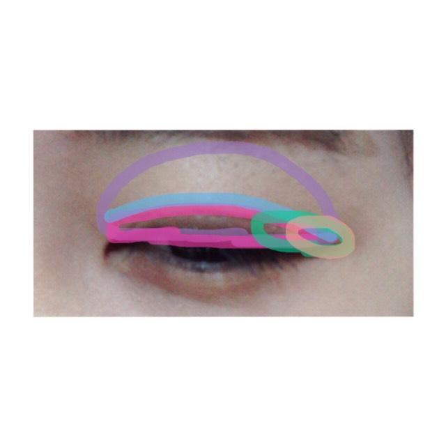 ①をまぶた全体に塗ります。(紫) ②を二重幅に塗ります。(ピンク) ③を①と②をぼかすように塗ります。(水色) ④を目尻に塗ります。(緑色) ⑤を④に重ねて塗ります。(黄色) ⑤は塗りすぎると腫れぼったく見えるので、目尻に小さめに塗ってください。
