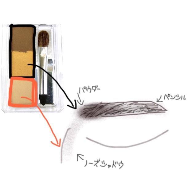 眉毛はこんな感じです ペンシルで眉尻を書いて 目頭はパウダーだけで仕上げます 眉毛がしっかり生えてる方は、パウダーだけで大丈夫です◎  一番薄いカラーを筆にとり、ノーズシャドウも入れます