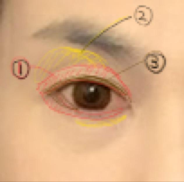 アイホール全体と下瞼にピンク。 眉尻の下にハイライトとしてイエロー。 上瞼の縁と目尻の下部にブラウン。 のアイシャドーを入れます。