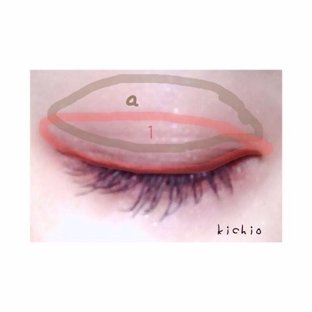 上瞼にaを指で塗ります あまり濃くすると赤が潰れるんでそこそこに  次に1を二重はばからまつ毛の生え際に向かい濃く塗っていきます