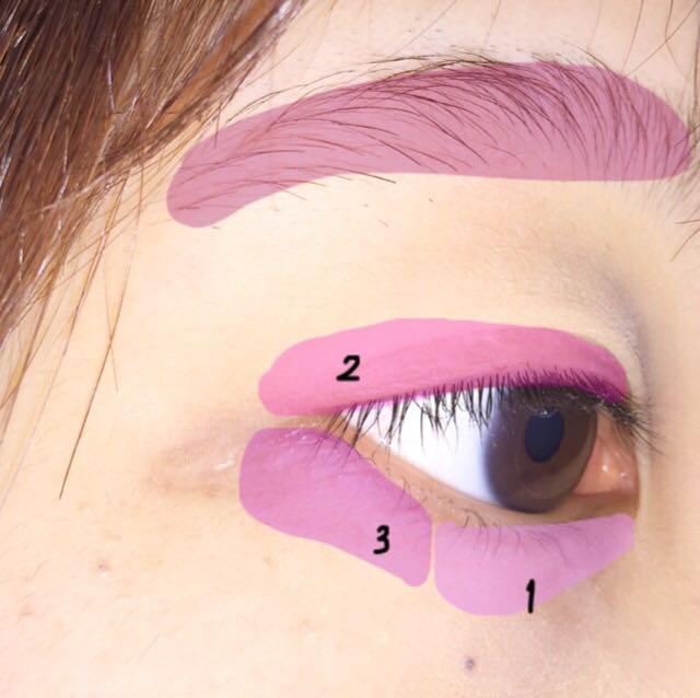 1.一番明るく薄いピンクを涙袋付近に、 2.一番ピンク!っていう色を瞼に 3.2より濃いめの紫に近い色を目尻に  置きます  アイメイク完成