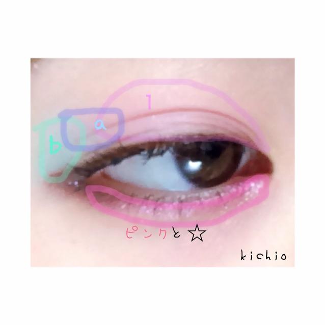 ざっくりアイシャドウの塗り方  まず1のピンクを上瞼の目頭から黒目の上辺りまで塗る  つぎにbのミントグリーンを目尻のみに塗る  そして1とbをぼかして、 aのブルーでグラデを強調する  下瞼  ピンクのアイシャドウペンで下瞼全体をなぞる  そこにキラキラ感のある ☆ をランダムに散らす