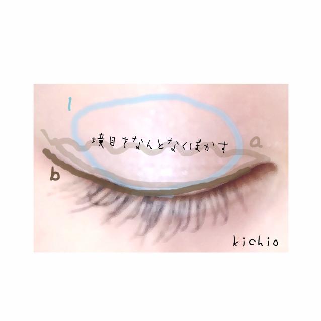1のブルーを少量指にとり、瞼全体にうす〜く広げる  薄くブルーを入れて透明感を出す  二重幅にaのゴールドをぬる そして、ブルーとの境目をなんとなくぼかす  bをアイライン代わりに平筆で細く入れていく  ブルーは濃度を間違うと バブリーな感じになっちゃうので注意