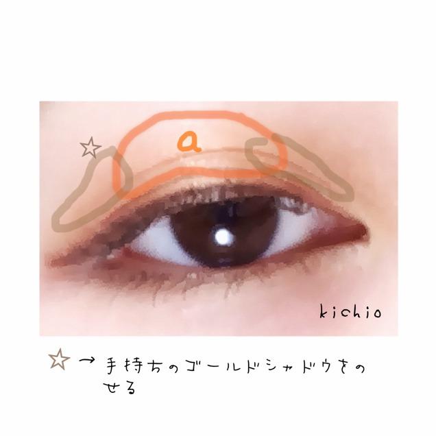 まず上瞼  最初に☆のゴールドカラーを瞼の端に塗る  次に黒目の上にaのオレンジをぬる