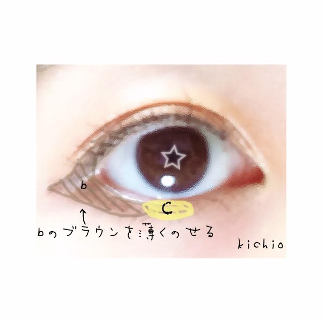 次、ペンシルでアイラインを引いていく  ラインを引いたら、 bのブラウンを上瞼の目尻から下瞼3分の1まで くの字になるようにのせていく  黒目の下のみにcのラメをのせる  最後にブラウンマスカラをさっと塗ったらアイメイクの完成