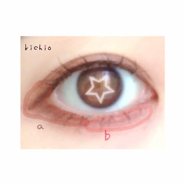 下瞼  aを上瞼の目尻側から下瞼3分の1に く の字になるように囲う  下瞼の目頭から黒目の下までbの赤を入れて色素が薄めな感じを出す