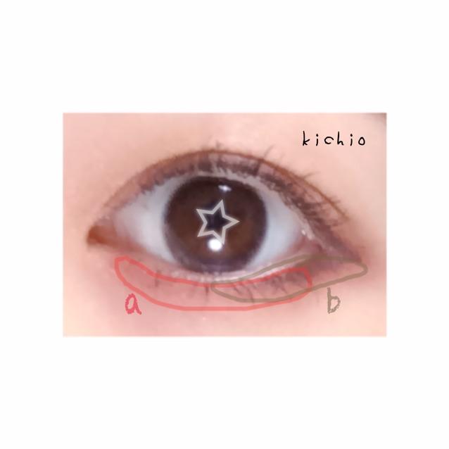 下眼瞼淚袋位置先整體塗上紅色「a」,再於眼尾〜黑眼珠位置塗上紅褐色的「b」。
