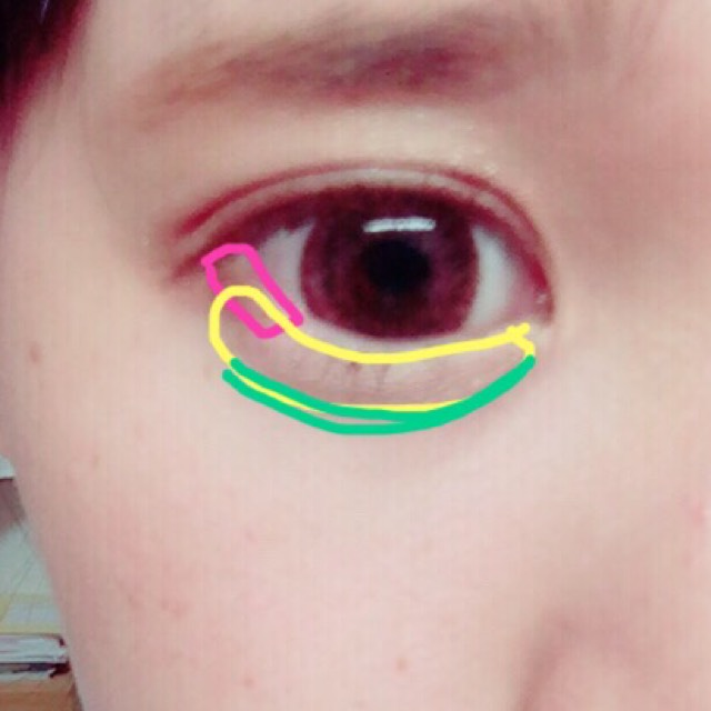 粉色指示線的部分不要畫成三角形,要刻意畫成長方形。綠色指示線的部分用眉粉畫出淚袋的陰影。