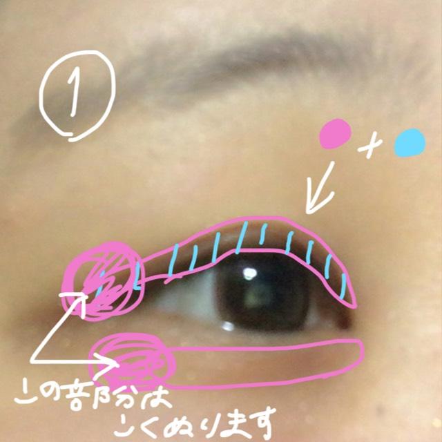 まぶたの二重部分に (青)(ピンク)の順で重ね塗りします  涙袋部分には塗りすぎないように