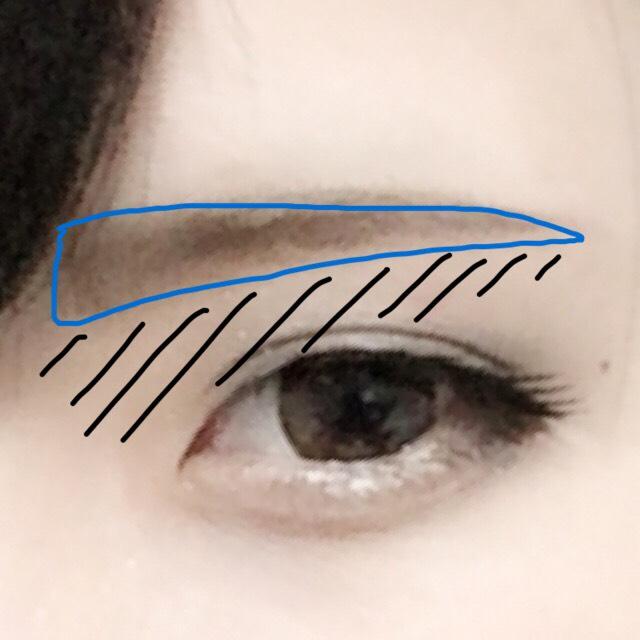 青の線と眉尻をペンシルで、中はパウダータイプのアイブロウで眉を書きます  平行意識!