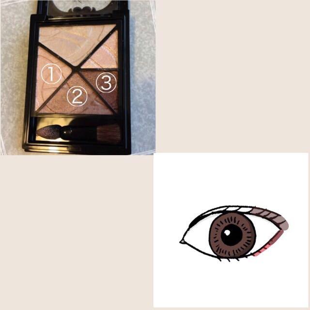 カラーライナーで下瞼のキワを塗ってぼかしてから、③の色を図の通りに塗る。(どちらもぼかす)
