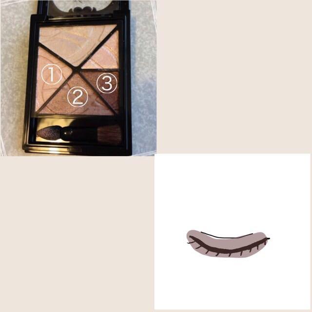 ②の色を上瞼の二重幅と、薄く下瞼にも塗る。(このとき下を濃く塗るとスモーキーになってしまうので、本当にうっすらでOK◎)
