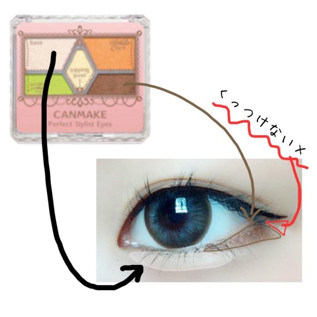 涙袋に左上のカラー  した目尻3分の1に右下のブラウンを付属のブラシにとって細くていれます その時アイラインにくっつけないように! 隙間を作ってください。 ↑ここポイントです笑