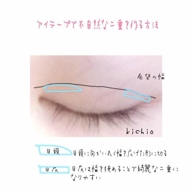 シャドウを塗る前に… 二重瞼を不自然なレベルまで広げます  ✳︎アイテープの貼り方 目頭側に向かい幅が広がるようにテープを丸くカットして貼る  目尻は幅が狭まるように細い長方形にカットして貼る  フィットする幅や形に多少の個人差はありますが、自分に合った幅探して見てください(・ω・)ノ