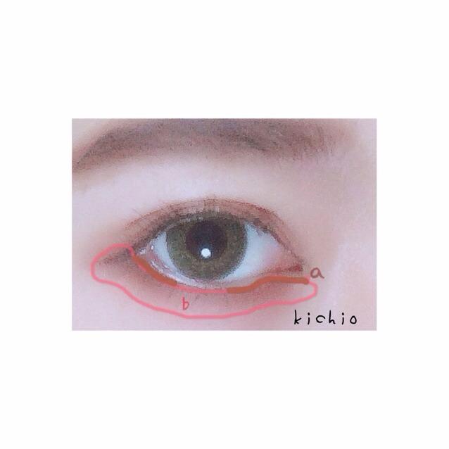 下瞼も  ① 指かチップでbの赤を入れる 睫毛の生え際に向かって濃くする  ② 目尻と目頭にaの赤茶をラインを引くように入れる(というより書く)  黒目の下はあえて入れない! 艶があるように見える