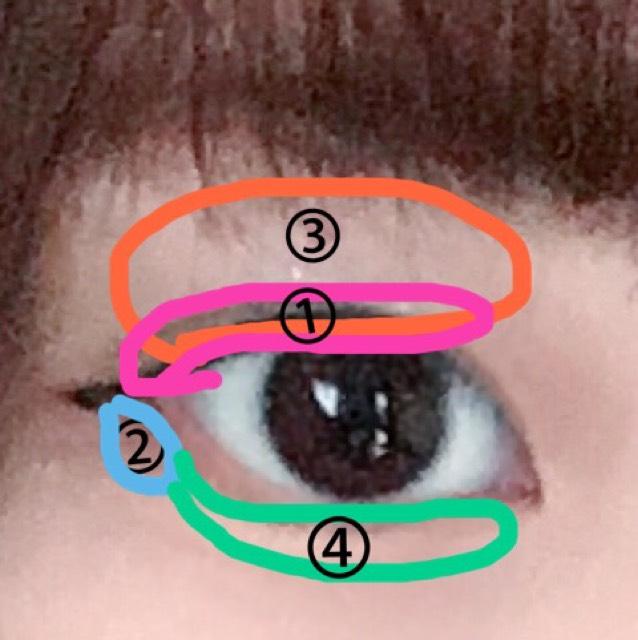 このように4色のアイシャドウを塗っていきます。(番号は前記参照)  この時、3.4.1.2の順で塗っていくと色移りしなくて済みますd(^_^o)