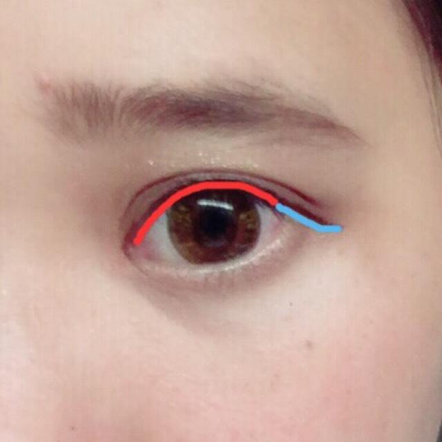 アイライナーは赤がブラウン青がブラウンで書きます  青は少しはねあげた感じで書きます