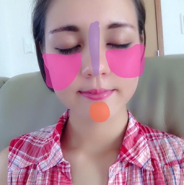 ピンクのところにチークをふわりとのせて、  紫のところに鼻高パウダーをのせます  オレンジのところにすこし薄くチークをのせます(立体感が出ます)