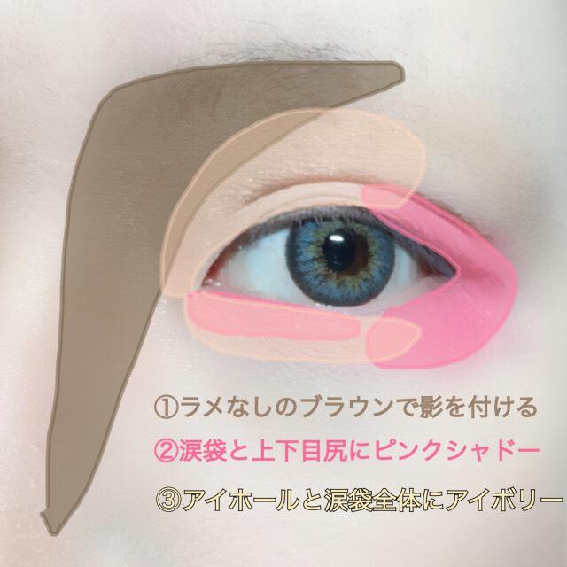 コスメに載せたアイブロウパウダーで画像に記したようにに影を付ける。 鼻筋にも伸ばし彫りを深く。 ピンクのシャドーを乗せてからアイボリーを乗せて馴染ませる。 逆順だとピンクが強すぎて腫れて見えます。