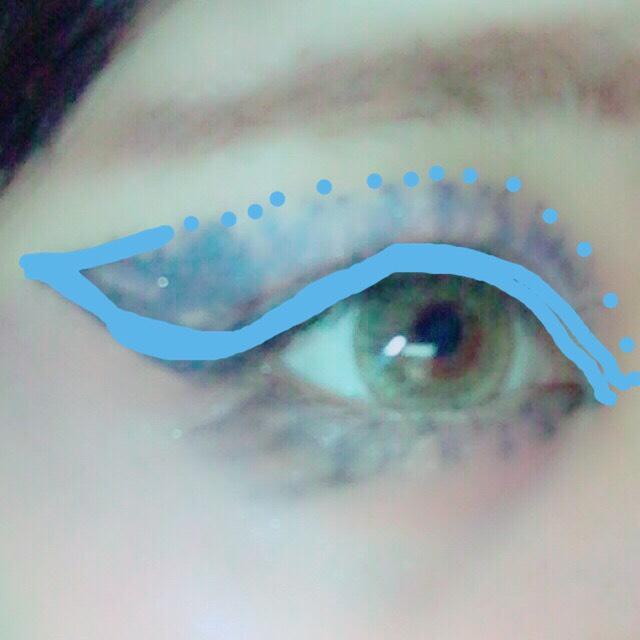 青の線のように、目頭→目尻→眉毛の下→目頭の順に書いていきます✩*॰¨̮ ポイントは思い切って目尻をはね上げること!