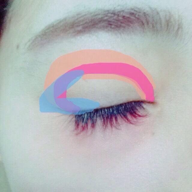 オレンジは二重の上に広めにぬります。ピンクは二重の線に沿って細く入れる。最後に水色を目のキワにくの字のイメージで入れます。1.2.3の色の順に塗っていきます。