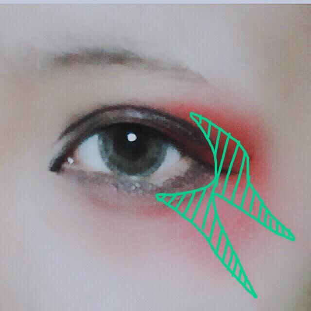 ちふれの口紅で左図のように描いたら、周りとしっかりなじませます。  このとき、二重の中、目尻側3分の1くらいも赤をのせてください。