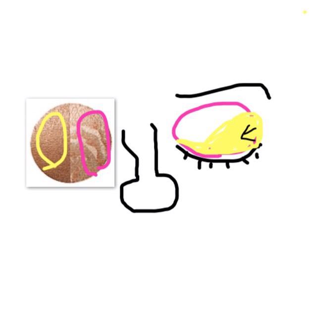 アイシャドウは、画像のピンクをアイホール全体に塗る。 黄色は矢印の方向に塗る