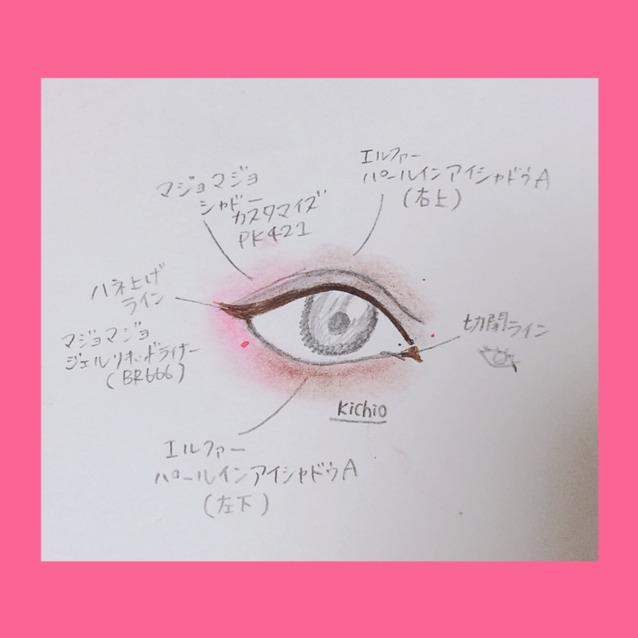 写真を撮り忘れた為、イラストですごめんなさい  上瞼〜下瞼の目尻にかけてピンク  それをぼかすように下瞼には3のボルドー 上瞼には2のダークブラウンを入れる  アイラインは跳ね上げ+1センチオーバー 目頭に切開ラインを入れる