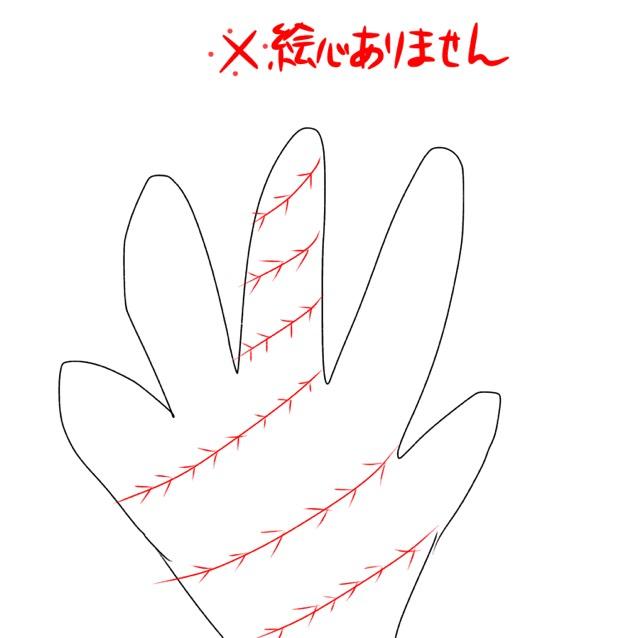 手は画像のように中指から書いていきどんどん斜めにやっていきます