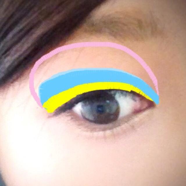 ピンクの部分に➀のパールの入ったハイライトカラー、青の部分に②のベージュカラー、黄色の二重ラインに➃のブラウンカラーを入れます!