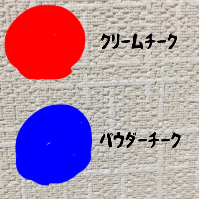 最後にすみません! 赤色がクリームチーク 青色がパウダーチークになります!