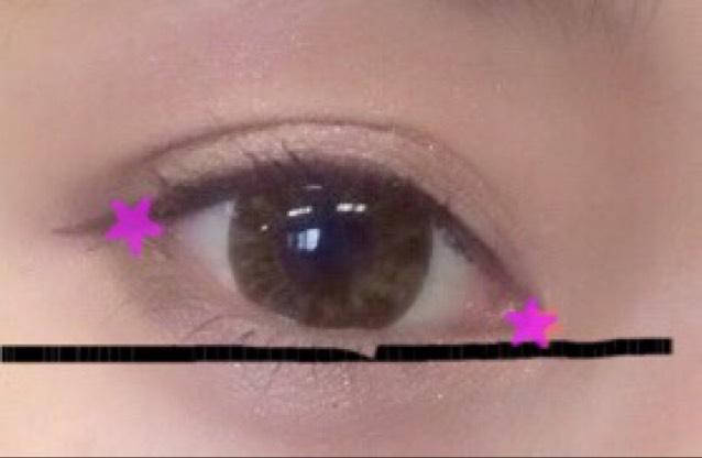 私は目頭の星と目尻の☆の位置を見て分かるようにつり目なので平行か少しタレ目に見せるように