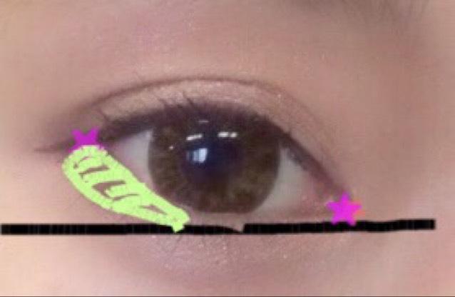黄緑の部分に三角に➂のブラウンをチップで入れます。 こうすることでつり目が目立ちにくくなります。