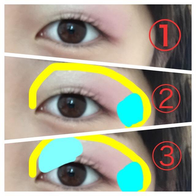 まず紫のアイシャドーを目尻側に大きくのせたら黄色のアイシャドーを他のアイシャドーを囲むように塗っていきます次に紫の隣に水色のアイシャドーを塗って目頭側に青色か水色のアイシャドーをいれます
