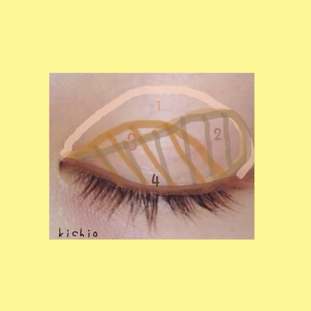 瞼全体に1の肌色を塗る  3のキャメルブラウンを黒目の上中心に濃い目に塗る  2の淡いブラウンを目尻に向かい濃くなるように塗る  最後に細いチップで4をライン状に入れる