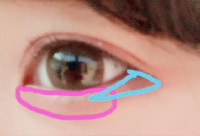 ピンク→①&③ 水色→⑤