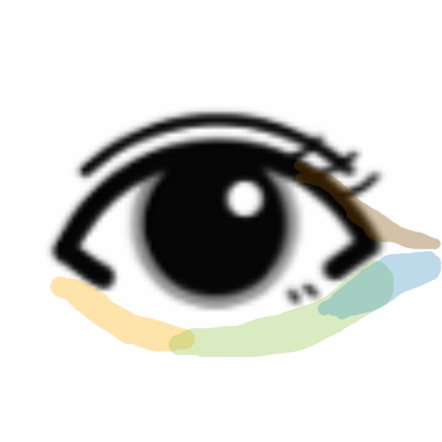 目の際に③をぬる 目尻から下げ目にラインを引く  黄色に④、緑に⑤をぬる 水色には薄く③をぬる