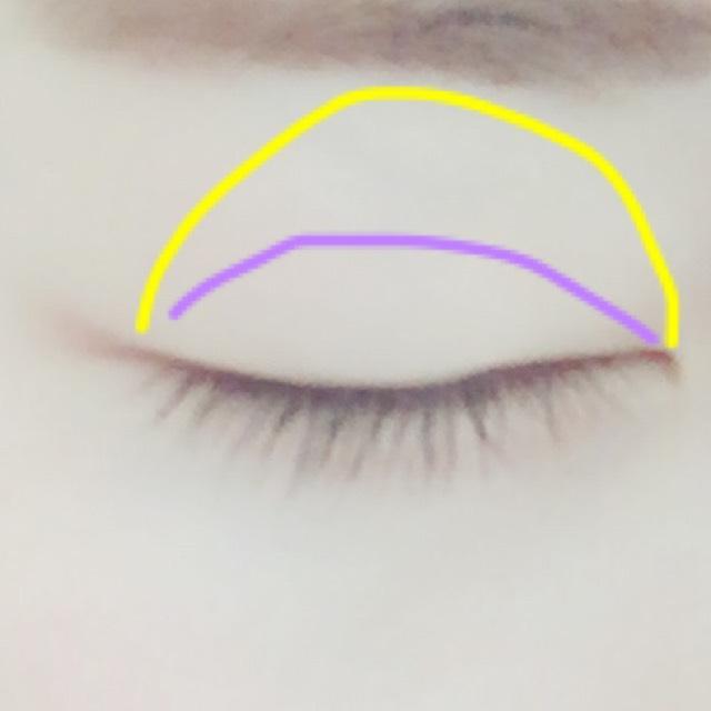 まずベースに黄色のアイシャドーを使います。まゆしたまで黄色のアイシャドーを塗ります。そしたら二重幅に紫色を塗ります。二つが塗れたら指でぼかします。