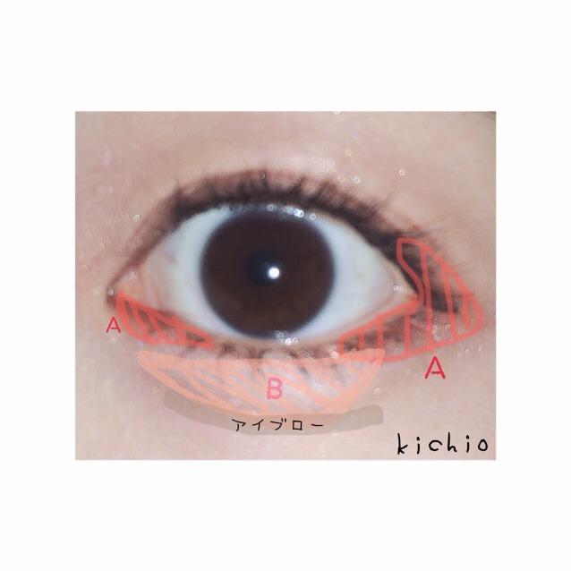 ①下目尻と目頭にAの赤を塗る ②涙袋にBのホワイトをたっぷり塗る ③アイブローで涙袋の影を付ける  赤シャドウは血色を良く見せてくれる! 白目とのコントラストを強調することで目もぱっちり(゚Д゚)