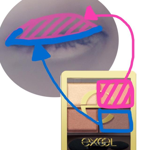 ④右上の色をまぶた全体に塗り、右下の濃い色を目の極に塗ります  この時、画像のように濃い色を塗ると二重線が、よりくっきりとみえ、全体を濃く塗るよりもナチュラルに目をハッキリさせてくれます
