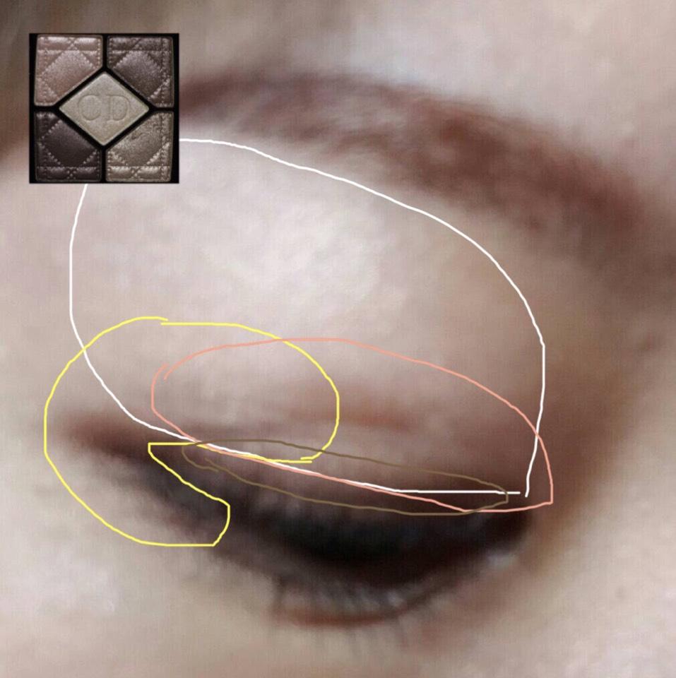 白の部分に左上のカラー、黄色の部分に右下のカラー、サーモン色の部分に右上のカラー、茶色の部分に左下のカラー、涙袋に真ん中のカラーをのせます