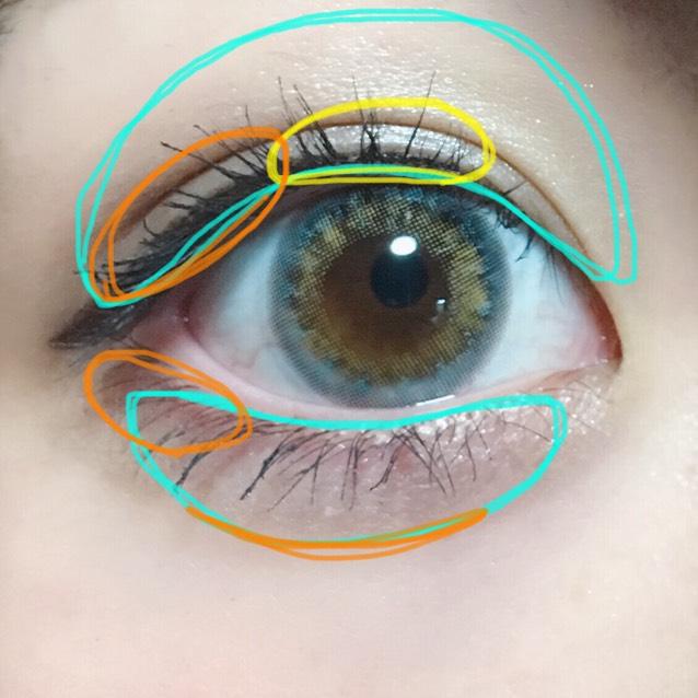 *前の画像で囲ってある通りの色をのせます  このように目尻にむかってグラデにすることで遠心顔に近付けます