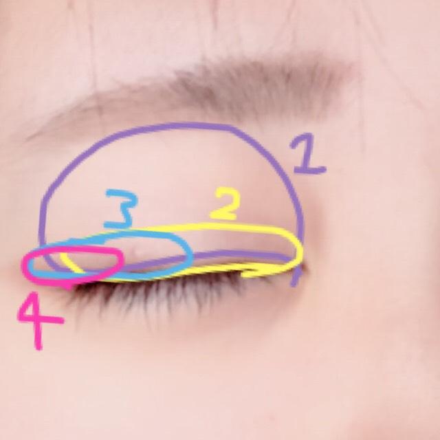 アイホールにキャンメイクの1を塗ります 次に二重の幅で2を塗ります そして3は2にかけて薄くなっていくように(グラデーション)目尻から目頭に向けて塗っていきますそしてピンクの4を目尻に塗ります