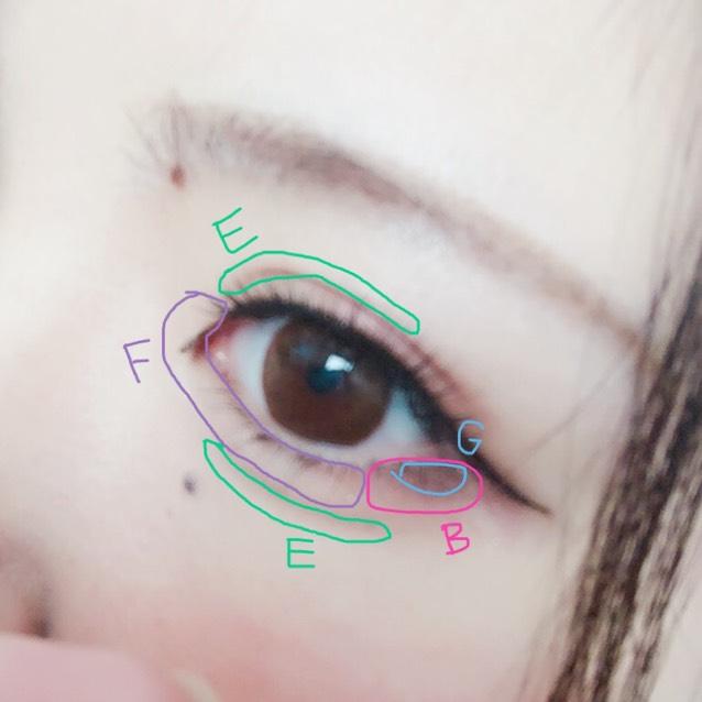 そしたら涙袋の影をEで書く。 濃すぎたら薄くするために指や綿棒で擦る。 同じく二重の線を引く。 Fで目頭から涙袋にハイライトを入れて目尻はBでそしてまつ毛の生え際にGで引き締めます。