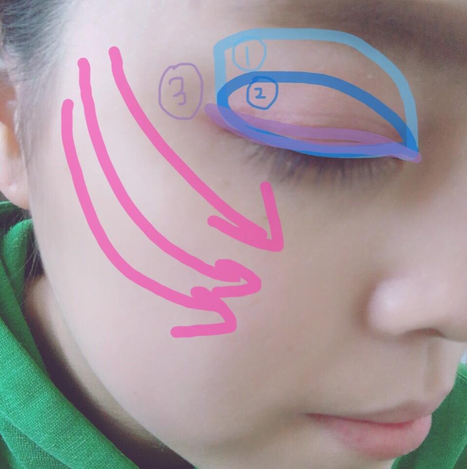 ◆ 深い色3は、毛のブラシを使ってアイラインぽく引きます チークは耳付近から黒目までの間で入れていきます