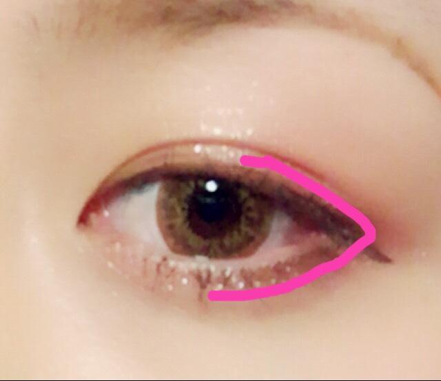 キャンメイクのチークの赤とピンクを混ぜて線のところに濃く入れます!